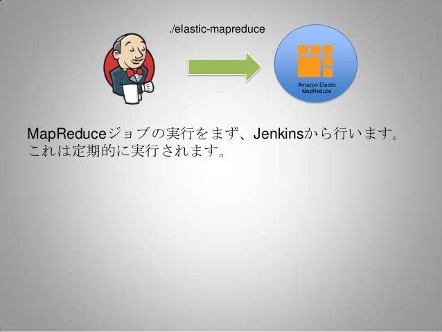 ./elastic-mapreduce                                  Amazon Elastic                                   MapReduceMapReduceジョ...