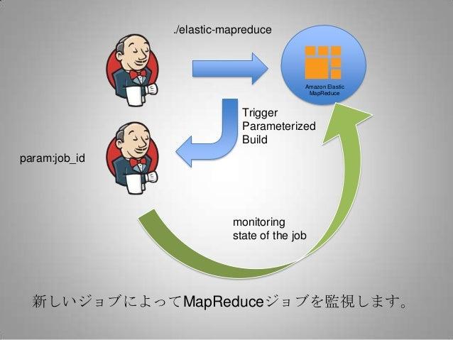 ./elastic-mapreduce                                         Amazon Elastic                                          MapRed...