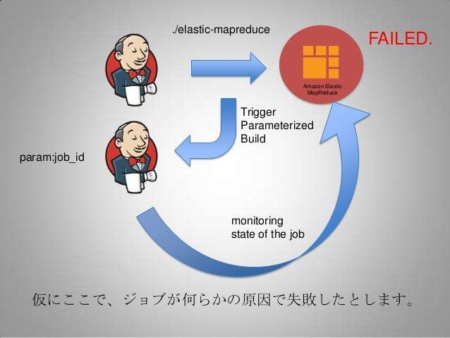 ./elastic-mapreduce                                                          FAILED.                                      ...