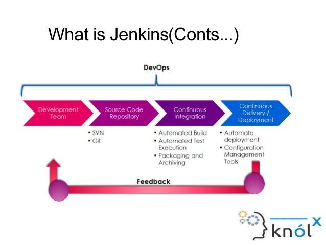 Jenkins Junit Pipeline