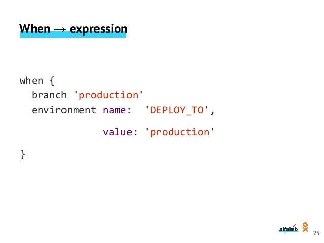 When → expression expression { GIT_BRANCH = 'origin/' + sh( returnStdout: true, script: 'git rev-parse --abbrev-ref HEAD')...