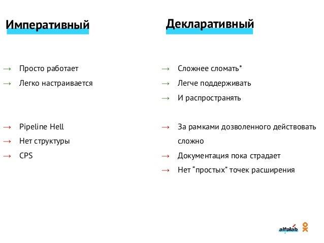 Материалы Jenkins Handbook Jenkins Blog Cloudbees Documentation 34 Jenkins Area Meetup JAM Jenkins Moscow Meetup @jenkins_...