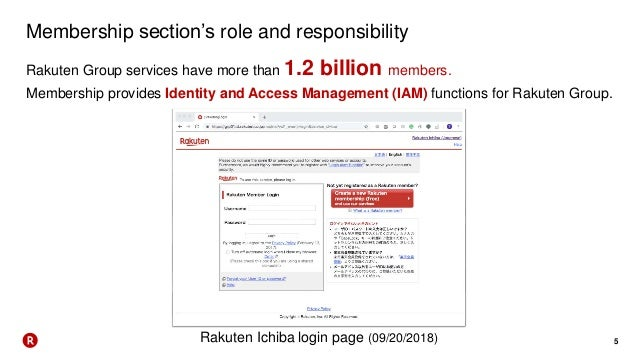 5 Membership section's role and responsibility Rakuten Group services have more than 1.2 billion members. Membership provi...