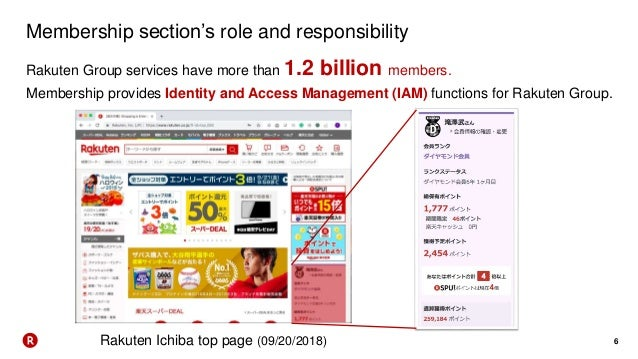 6 Membership section's role and responsibility Rakuten Group services have more than 1.2 billion members. Membership provi...