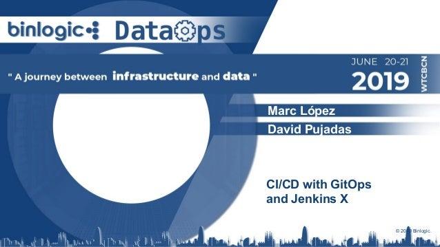 CI/CD with GitOps and Jenkins X Marc López David Pujadas © 2019 Binlogic.