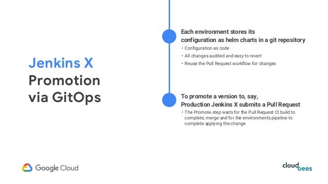 Jenkins X intro (from google app dev conference)
