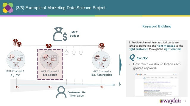12 (3/5) Example of Marketing Data Science Project MKT Channel A E.g. TV MKT Channel B E.g. Search MKT Channel X E.g. Reta...