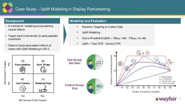 17 Modeling and Evaluation • Random Targeting to Collect Data • Uplift Modeling • Score (Predicted Uplift) = P(buy | Ad) -...