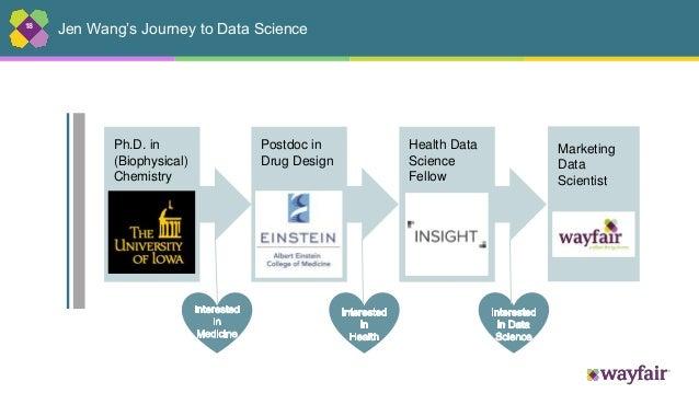 18 Jen Wang's Journey to Data Science Ph.D. in (Biophysical) Chemistry Postdoc in Drug Design Health Data Science Fellow M...