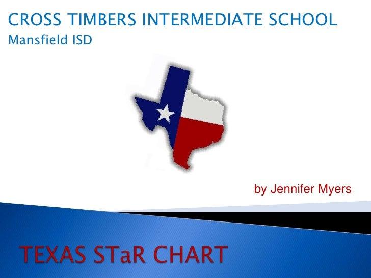 CROSS TIMBERS INTERMEDIATE SCHOOL<br />Mansfield ISD<br />by Jennifer Myers<br />TEXAS STaRCHART<br />