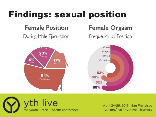 Teen sex casting tube