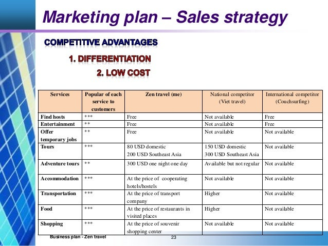 Business plan marketing plan and sales strategy