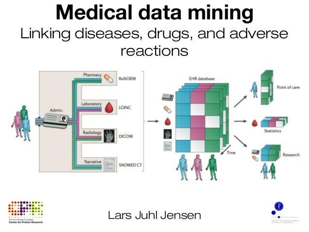 Medical data mining Linking diseases, drugs, and adverse reactions  Lars Juhl Jensen
