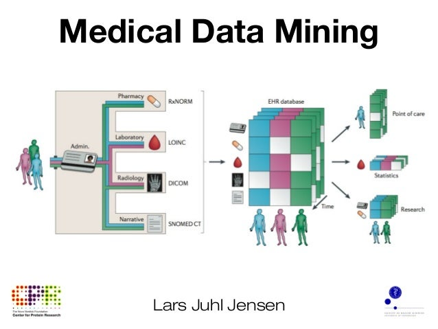 Medical Data Mining  Lars Juhl Jensen