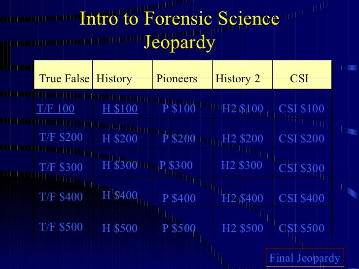 Intro to Forensic Science Jeopardy True   False History Pioneers History 2 CSI T/F 100 T/F  $200 T/F $300 T/F  $400 T/F $5...