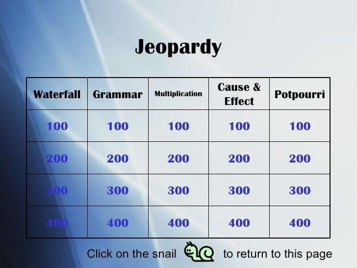 Jeopardy Click on the snail  to return to this page 400 400 400 400 400 300 300 300 300 300 200 200 200 200 200 100 100 10...