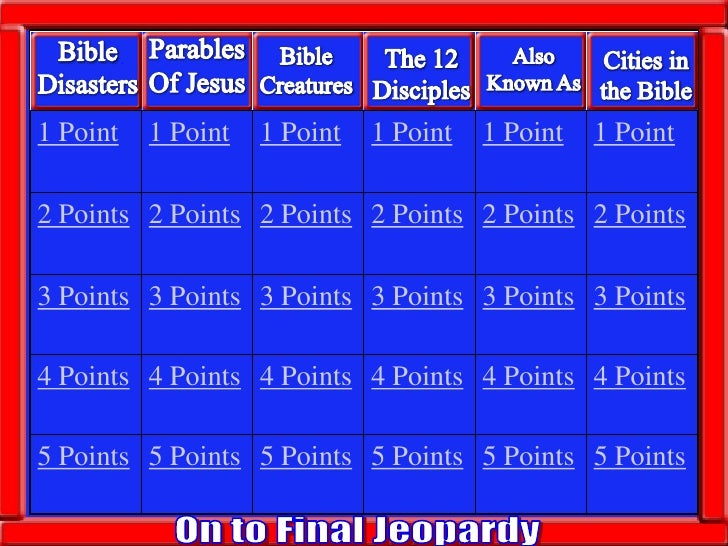 Bible Jeopardy Part 2