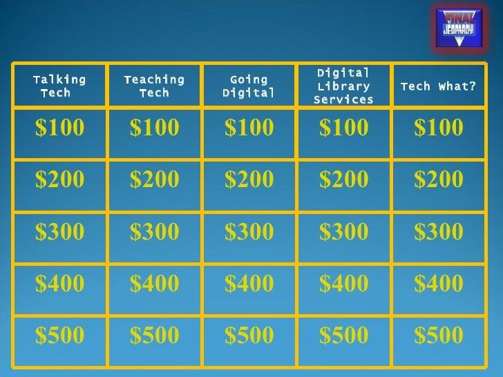 Talking Tech  Teaching Tech Going Digital Digital Library Services Tech What? $100 $100 $100 $100 $100 $200 $200 $200 $200...