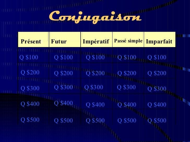ConjugaisonPrésentt   Futur     Impératif Passé simple ImparfaitQ $100      Q $100    Q $100     Q $100     Q $100Q $200  ...