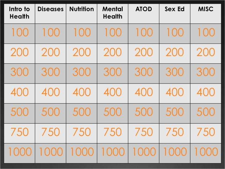 Intro to Health Diseases Nutrition Mental Health ATOD Sex Ed MISC 100 100 100 100 100 100 100 200 200 200 200 200 200 200 ...