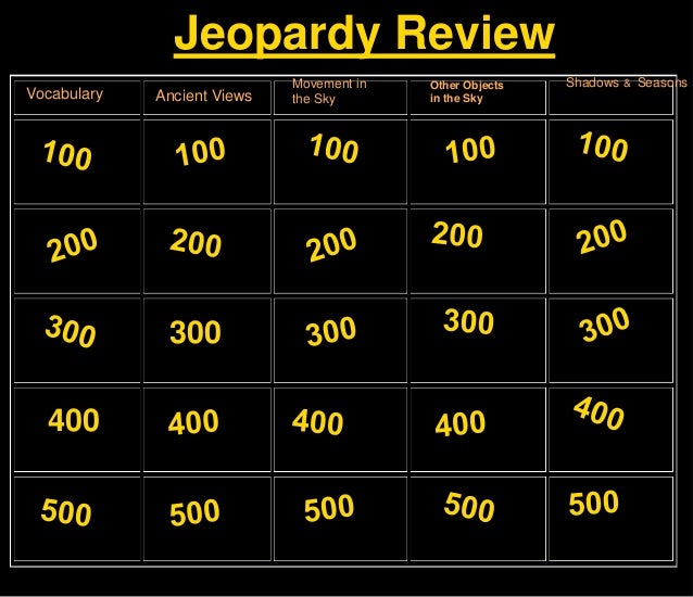 Jeopardy Review                             Movement in   Other Objects   Shadows & SeasonsVocabulary   Ancient Views   th...