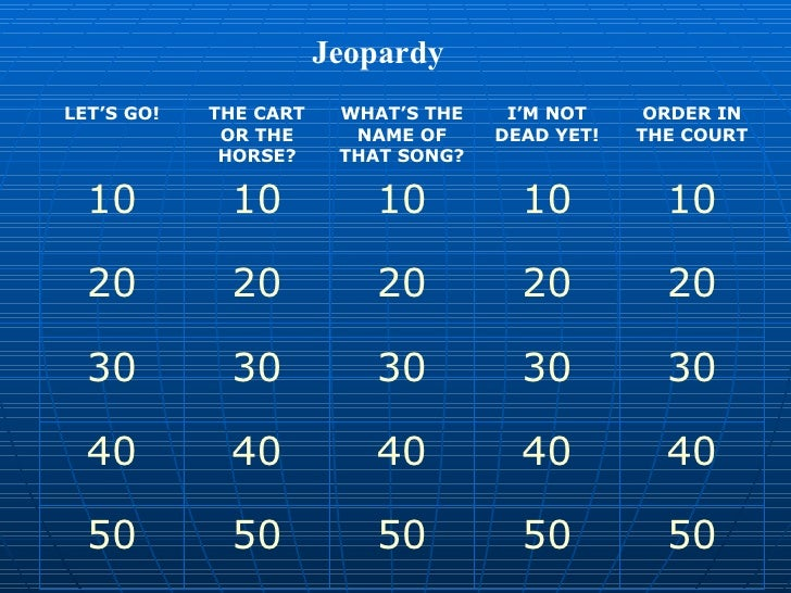 JeopardyLET'S GO!   THE CART    WHAT'S THE    I'M NOT     ORDER IN             OR THE      NAME OF     DEAD YET!   THE COU...