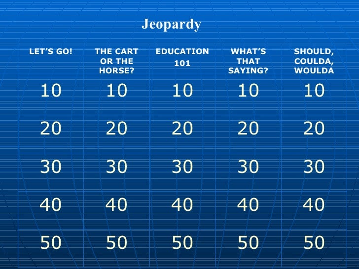 JeopardyLET'S GO!   THE CART    EDUCATION   WHAT'S    SHOULD,             OR THE        101       THAT     COULDA,        ...