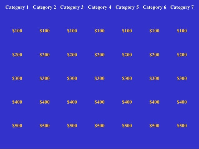 Jeopardy powerpoint template with sound test