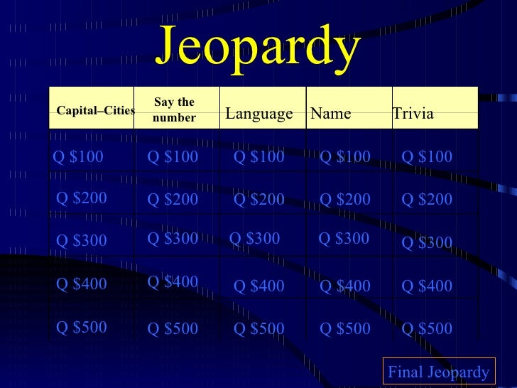 Jeopardy Capital–Cities Say the number Language Name Trivia Q $100 Q $200 Q $300 Q $400 Q $500 Q $100 Q $100 Q $100 Q $100...