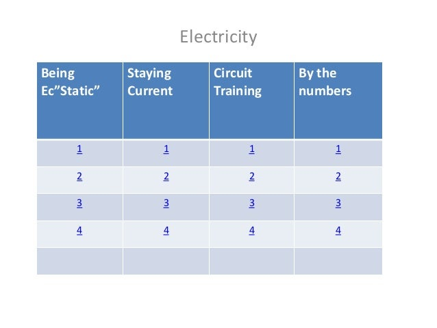 """Electricity Being Ec""""Static""""  Staying Current  Circuit Training  By the numbers  1  1  1  1  2  2  2  2  3  3  3  3  4  4 ..."""