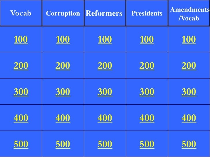jeopardy template ppt with sound - jeopardy review game for progressive era