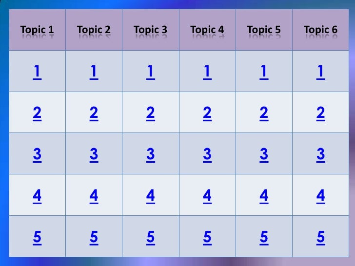 microsoft powerpoint jeopardy game template - jeopardy template 6 topic