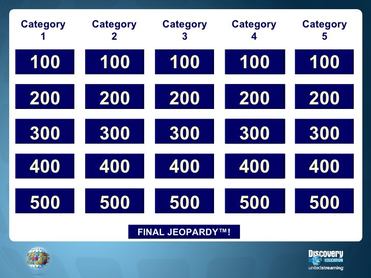 Jeopardy Template Blank Jeopardy Template Free Powerpoint Jeopardy