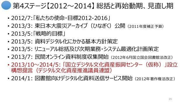 第4ステージ【2012~2014】 総括と再始動期、見直し期 • 2012/7:「私たちの使命・目標2012-2016」 • 2013/3: 東日本大震災アーカイブ(ひなぎく)公開(2011年度補正予算) • 2013/5:「戦略的目標」 • ...