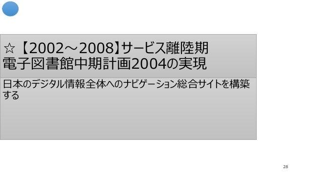 ☆ 【2002~2008】サービス離陸期 電子図書館中期計画2004の実現 28 日本のデジタル情報全体へのナビゲーション総合サイトを構築 する