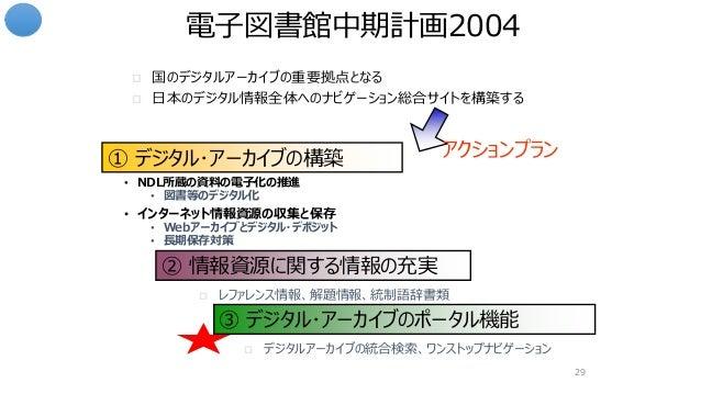 電子図書館中期計画2004 • NDL所蔵の資料の電子化の推進 • 図書等のデジタル化 • インターネット情報資源の収集と保存 • Webアーカイブとデジタル・デポジット • 長期保存対策  国のデジタルアーカイブの重要拠点となる  日本の...