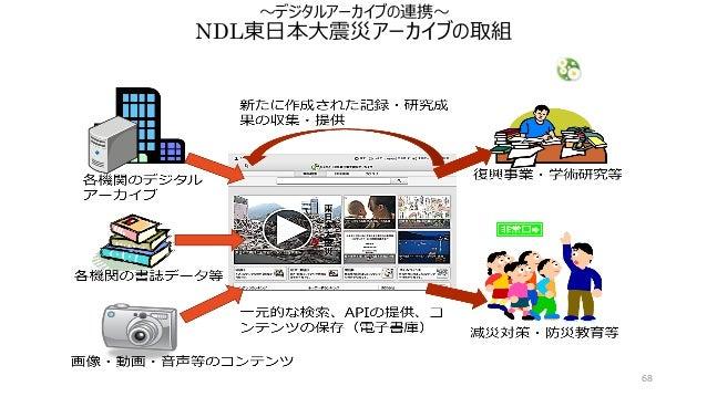 ~デジタルアーカイブの連携~ NDL東日本大震災アーカイブの取組 68