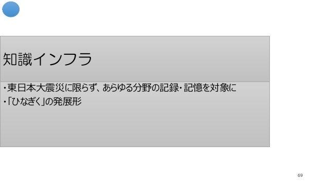 知識インフラ 69 ・東日本大震災に限らず、あらゆる分野の記録・記憶を対象に ・「ひなぎく」の発展形
