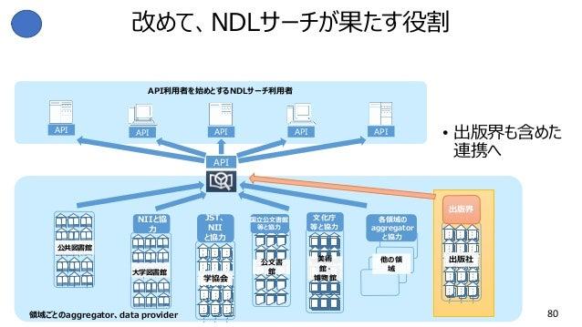 改めて、NDLサーチが果たす役割 API API API API API API利用者を始めとするNDLサーチ利用者 領域ごとのaggregator、data provider API X X X X X X X X X X -- X X X ...