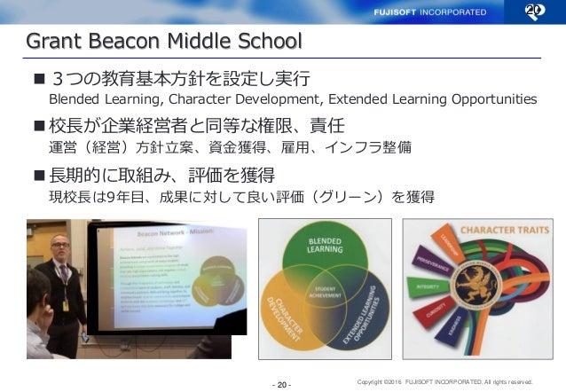 Copyright ©2016 FUJISOFT INCORPORATED, All rights reserved. Grant Beacon Middle School 3つの教育基本方針を設定し実行 Blended Learning, ...