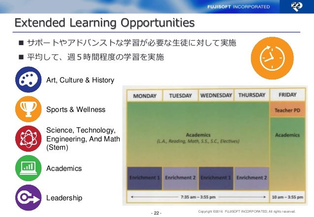 Copyright ©2016 FUJISOFT INCORPORATED, All rights reserved. Extended Learning Opportunities  サポートやアドバンストな学習が必要な生徒に対して実施 ...