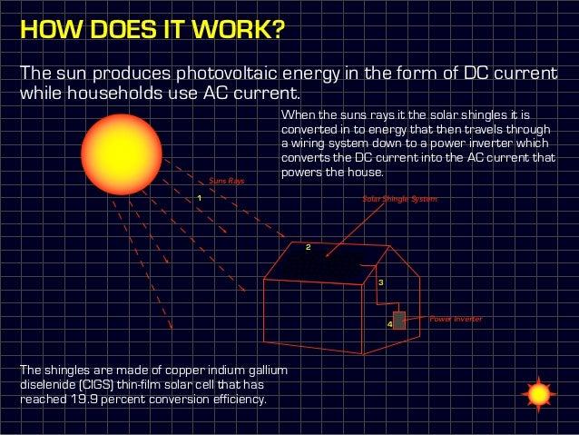Solar Shingles Aesthetic Power