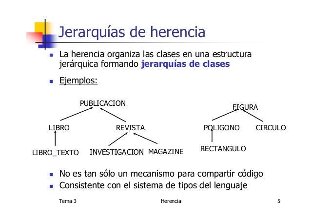 tema herencia publicacion libro