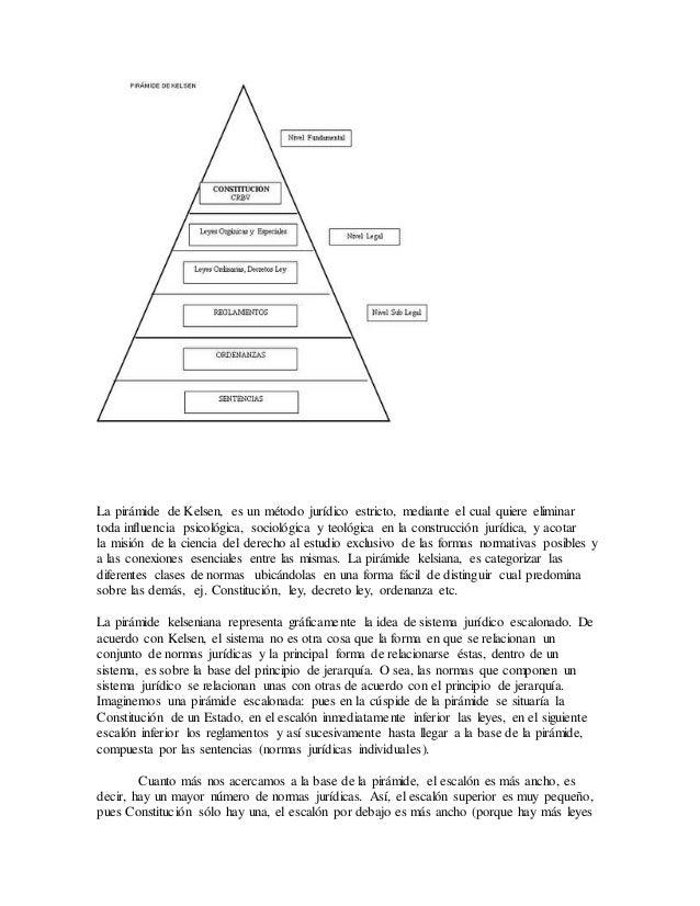 Jerarquía De Las Normas Jurídicas En La Constitución Del Ecuador