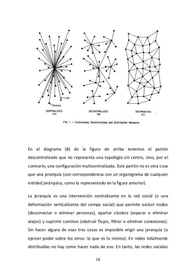 18 En el diagrama (B) de la figura de arriba tenemos el patrón descentralizado que no representa una topología sin centro,...