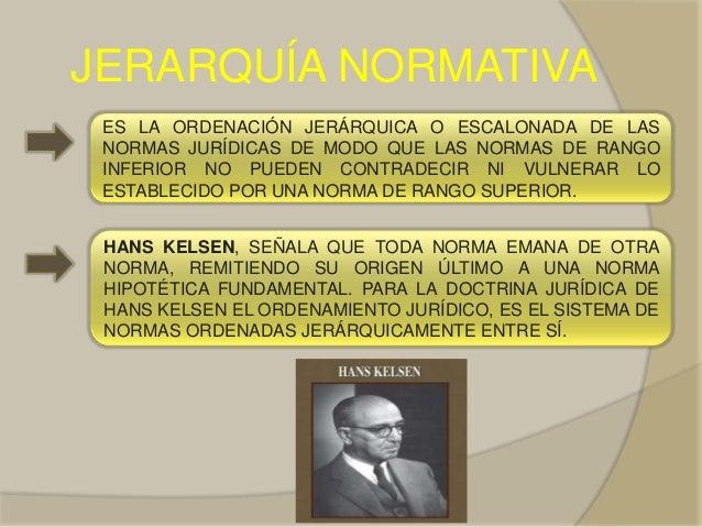 Jerarquía Normativa Peruana