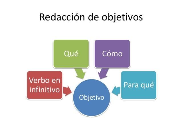 Redacción de objetivos Qué Verbo en infinitivo  Cómo  Para qué Objetivo