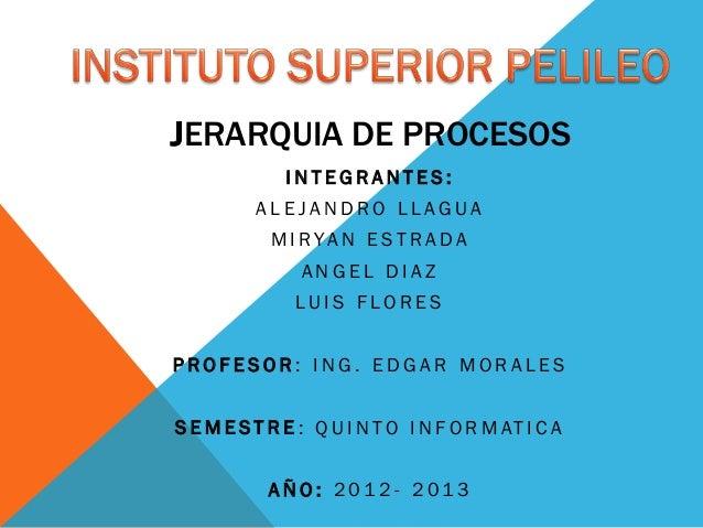 JERARQUIA DE PROCESOS              INTEGRANTES:          ALEJANDRO LLAGUA            M I RYA N E ST R A DA                ...
