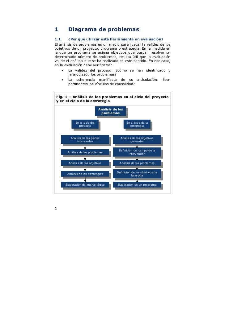 1          Diagrama de problemas1.1        ¿Por qué utilizar esta herramienta en evaluación?El análisis de problemas es un...