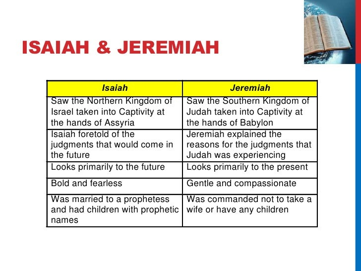an analysis of the book of jeremiah a book about the prophet jeremiah and his commission from yahweh Message of prophet jeremiah & its application for us today by peter percy explore we read about the message of the prophet jeremiah now if you read the whole book of jeremiah best books about jeremiah isaiah, jeremiah, and ezekiel.